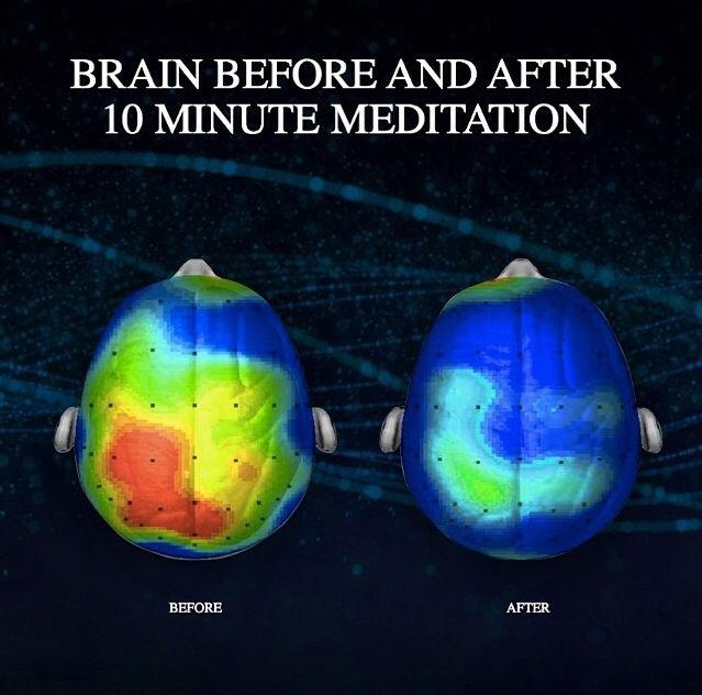 meditation & emotions